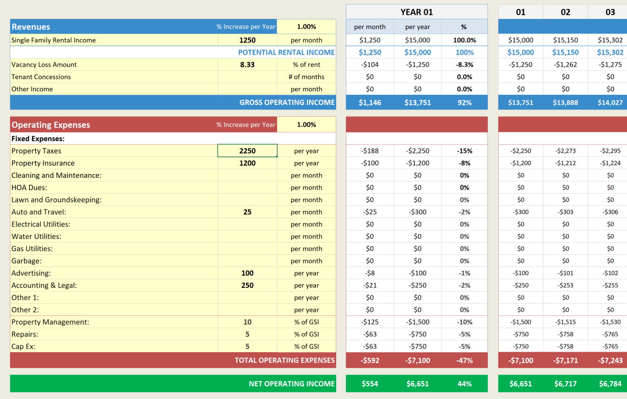 Operating Expense Calculation Spreadsheet